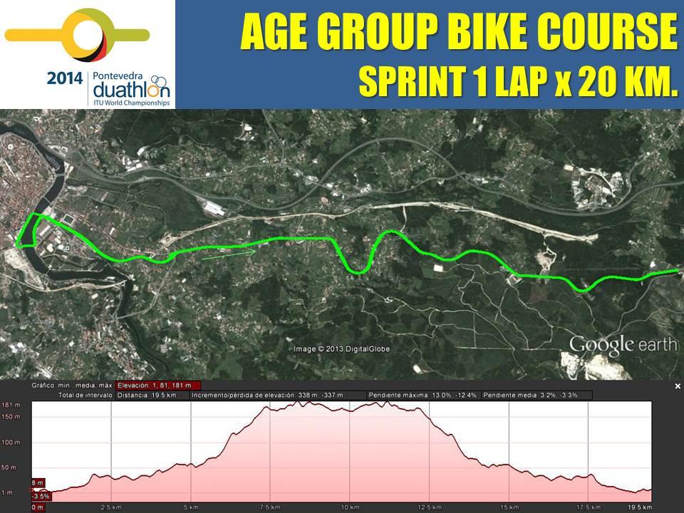 http://www.triathlon.org/uploads/events/2014.Pontevedra.AG_SPR.Bike.JPG