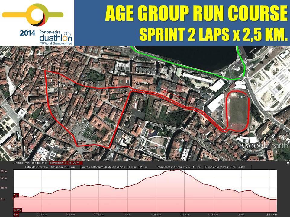 http://www.triathlon.org/uploads/events/2014.Pontevedra.AG_SPR.Run1.JPG