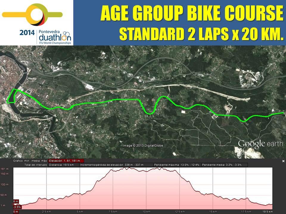 http://www.triathlon.org/uploads/events/2014.Pontevedra.AG_STD.Bike.JPG