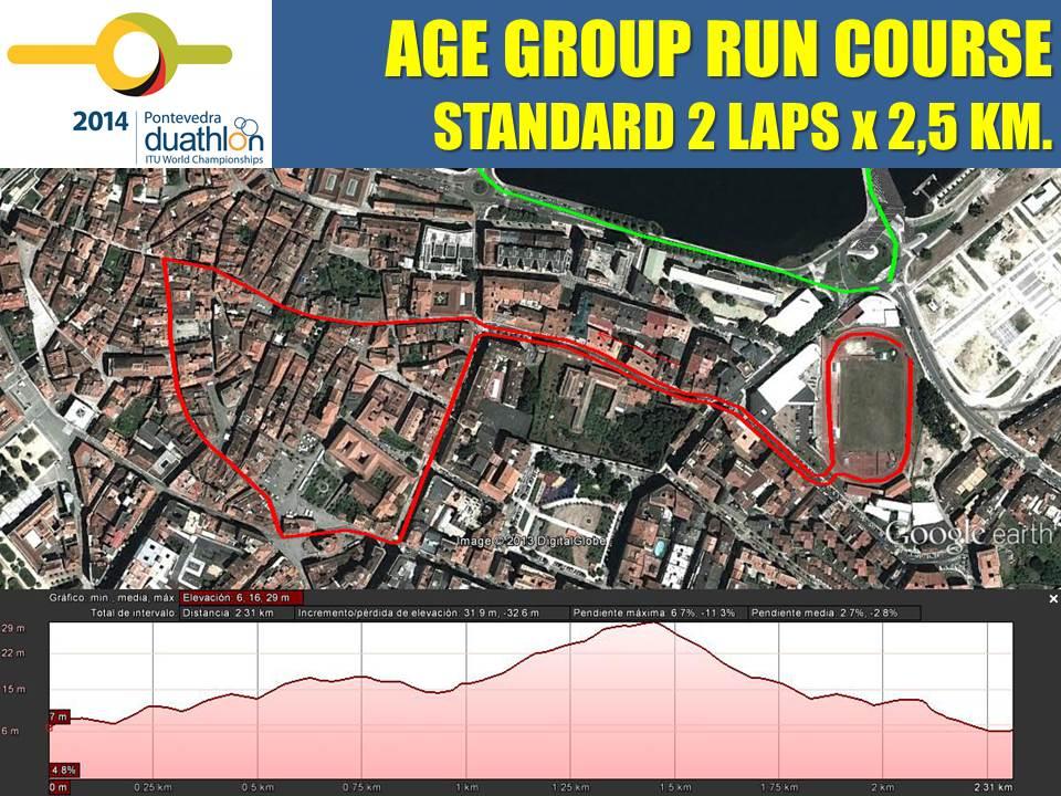 http://www.triathlon.org/uploads/events/2014.Pontevedra.AG_STD.Run2.JPG