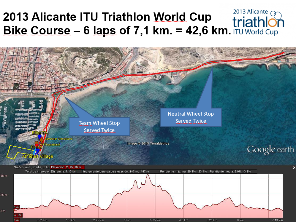 2013 Alicante ITU Triathlon World Cup Triathlonorg