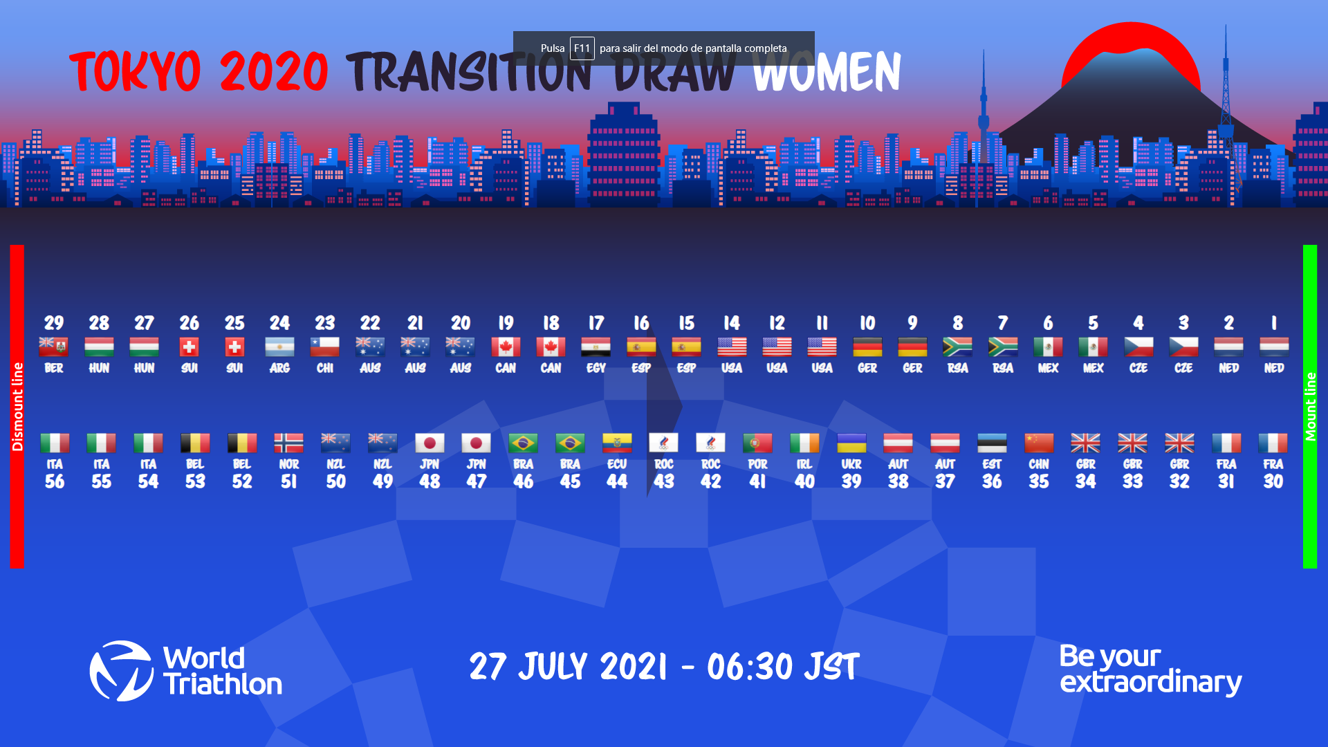 Female race- race number allocation