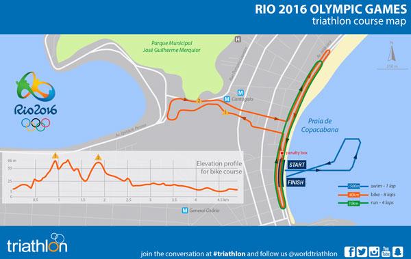 Rio 2016 Triathlon Course Map